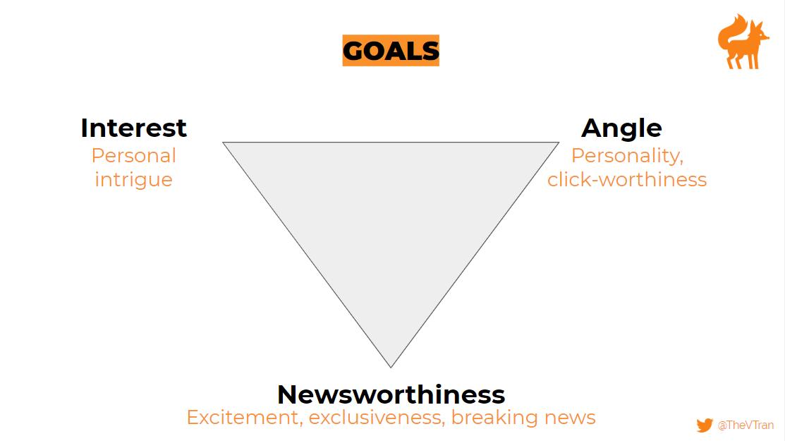 اثرگذاری رسانههای صنعت بازی